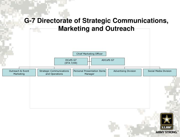 G-7 Directorate of Strategic Communications, Marketing and Outreach