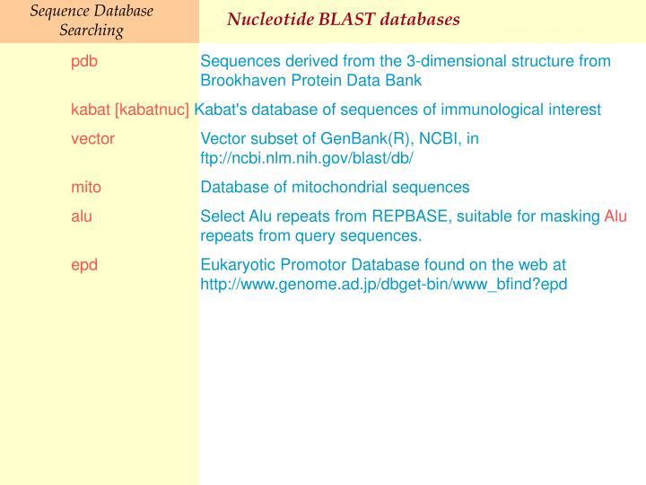 Nucleotide BLAST databases