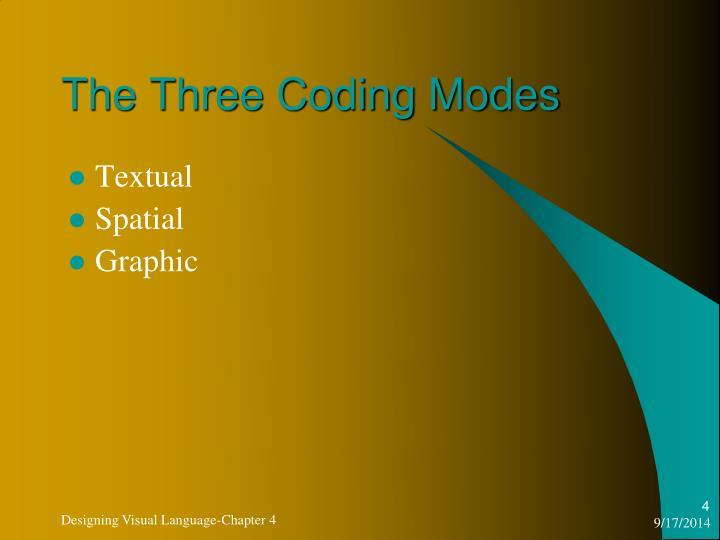 The Three Coding Modes