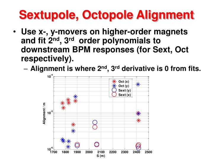 Sextupole, Octopole Alignment
