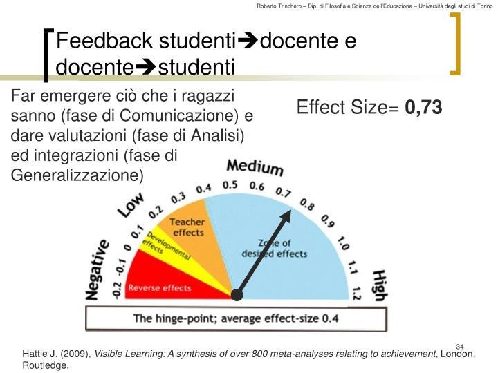 Feedback studenti
