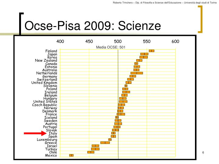 Ocse-Pisa 2009: Scienze