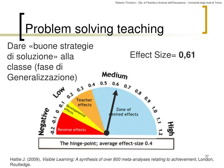 Problem solving teaching