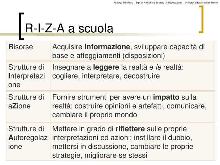 R-I-Z-A a scuola
