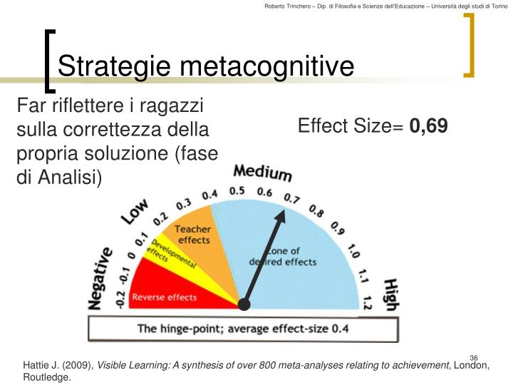 Strategie metacognitive