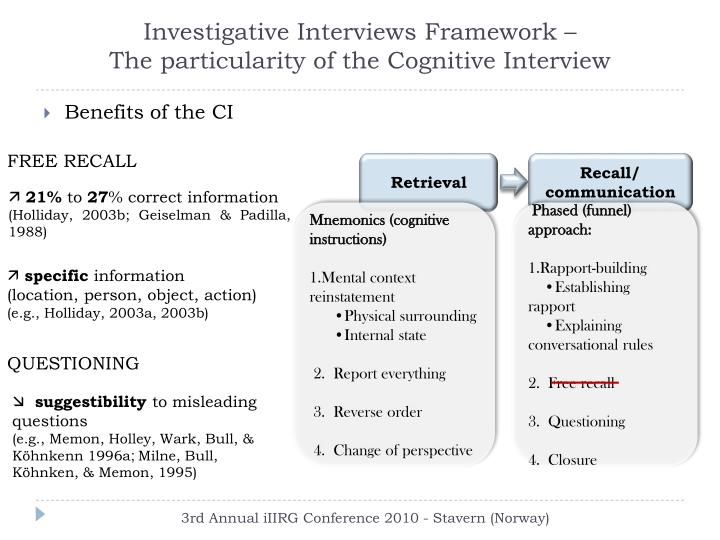 Investigative Interviews Framework –