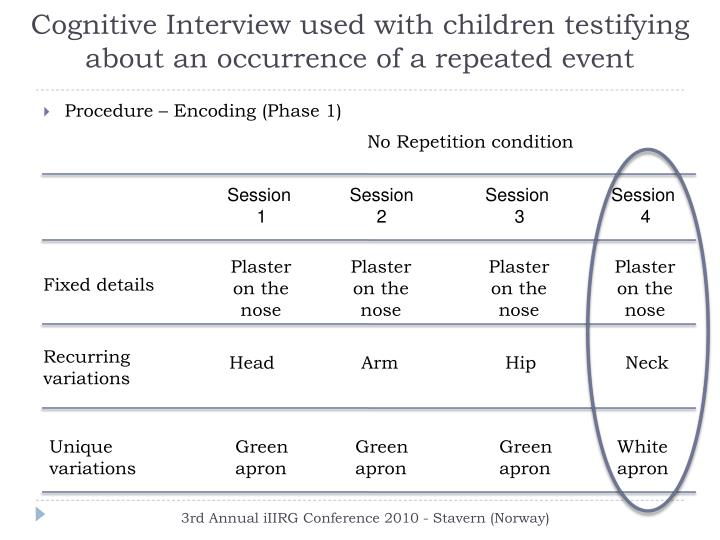 Cognitive Interview used with children testifying about an occurrence of a repeated event