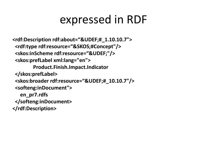 expressed in RDF
