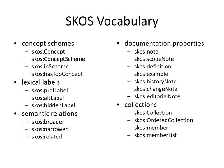 concept schemes