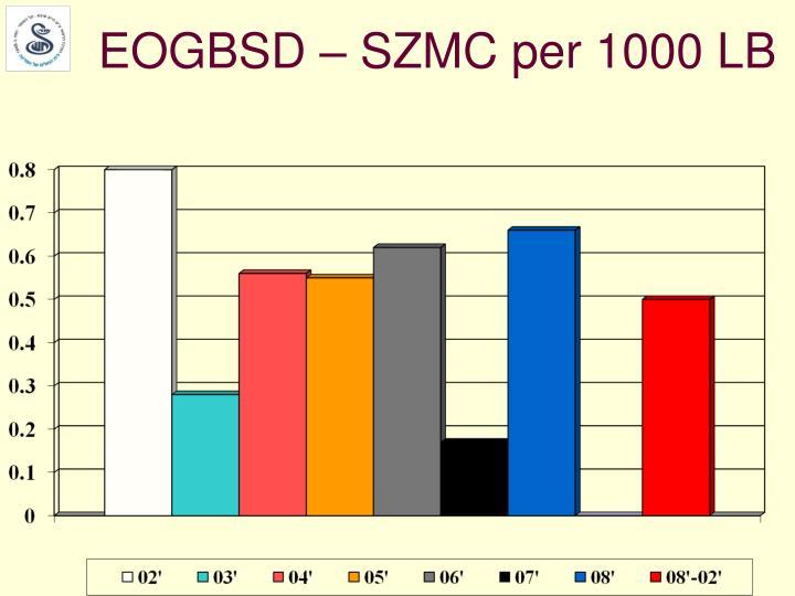 EOGBSD – SZMC per 1000 LB