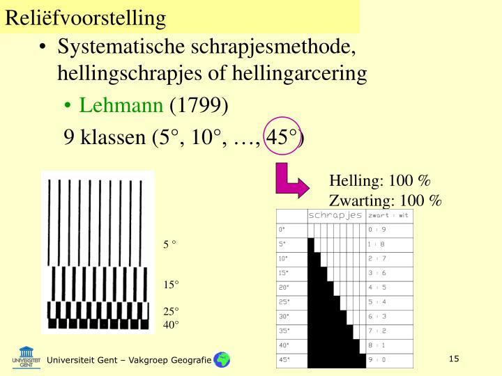 Helling: 100 %