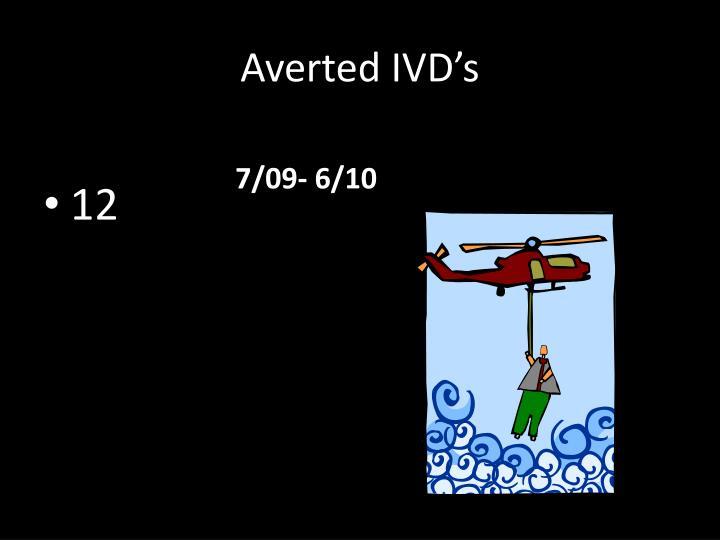 Averted IVD's