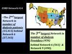 esrd network 14