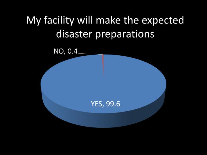 My facility will make the expected disaster preparations