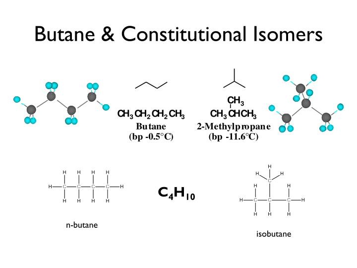 Butane & Constitutional Isomers