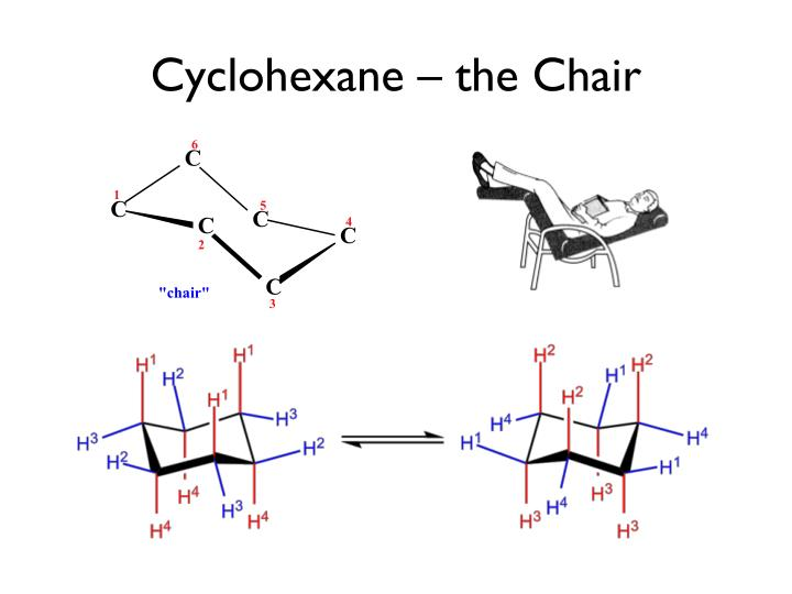 Cyclohexane – the Chair