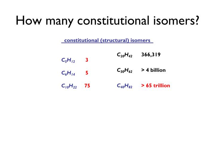 How many constitutional isomers?