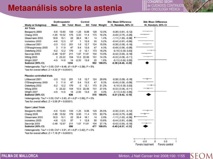 Metaanálisis sobre la astenia