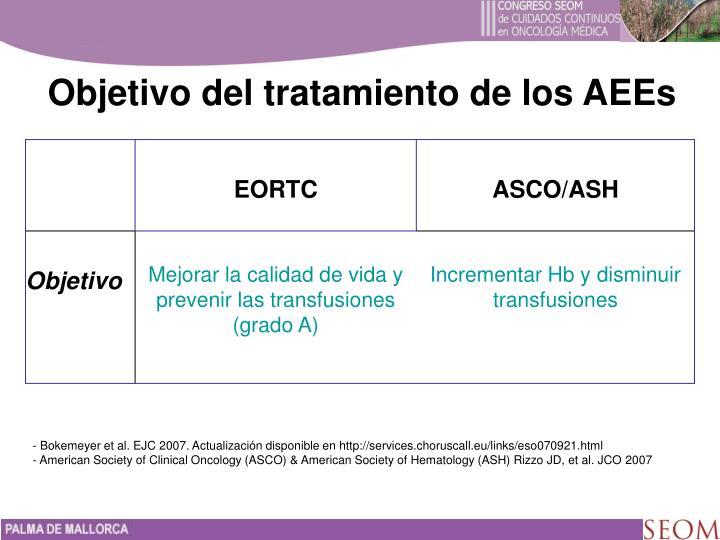 Objetivo del tratamiento de los AEEs