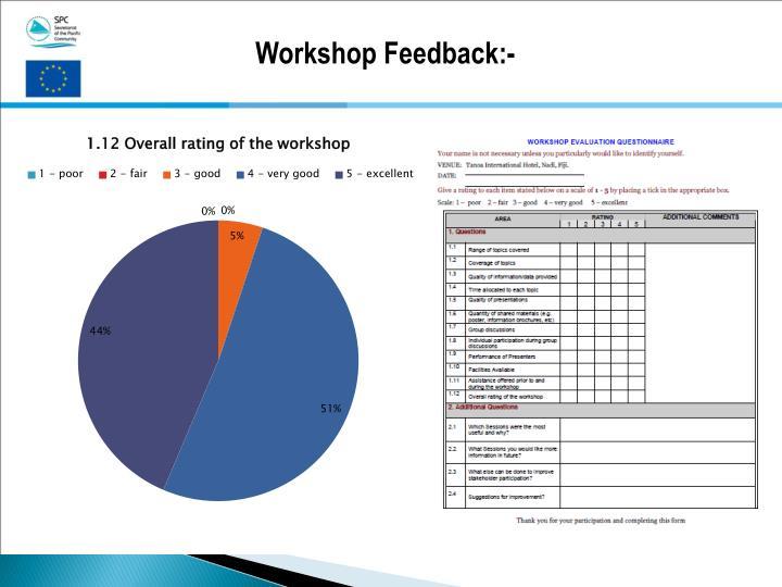 Workshop Feedback:-