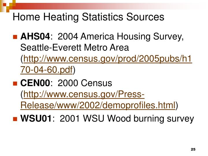 Home Heating Statistics Sources