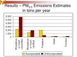 results pm 2 5 emissions estimates in tons per year