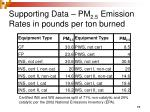 supporting data pm 2 5 emission rates in pounds per ton burned