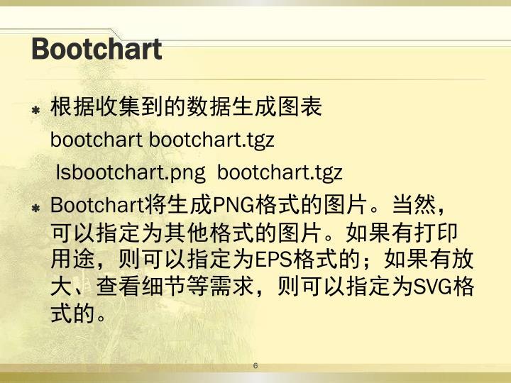 Bootchart