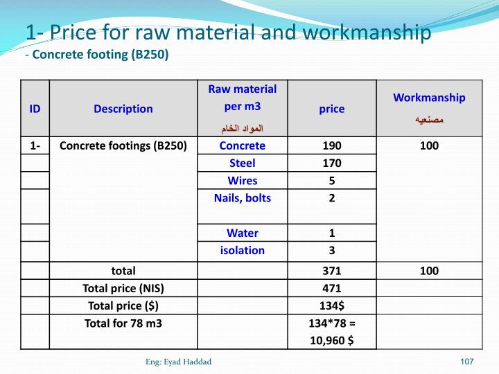 1- Price for raw material and workmanship