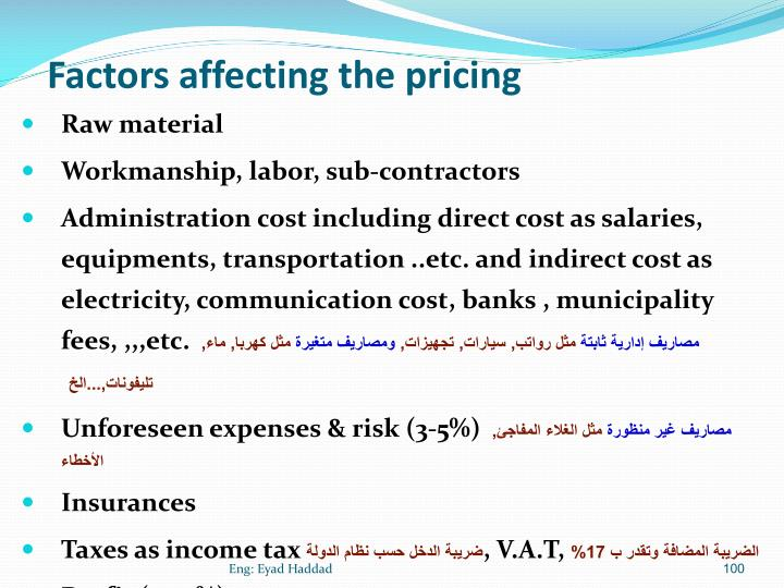 Factors affecting the pricing