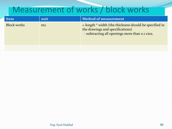 Measurement of works / block works