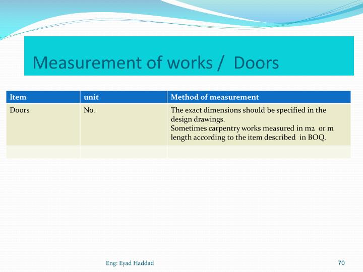 Measurement of works /  Doors