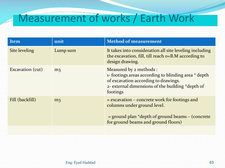 Measurement of works / Earth Work