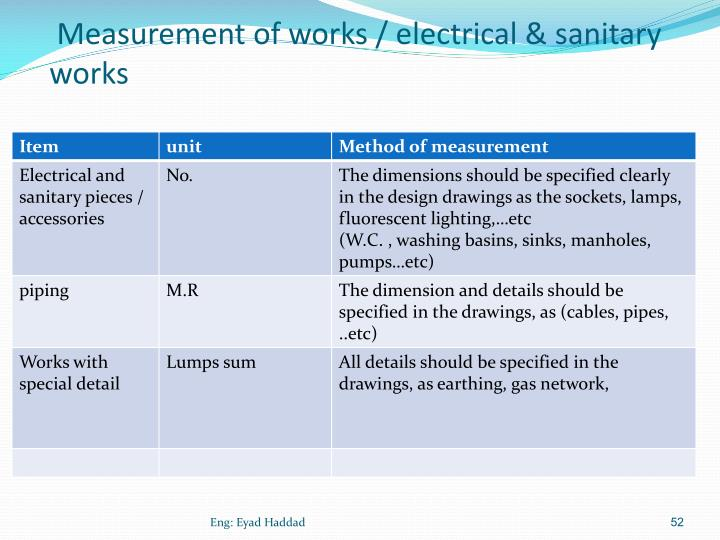 Measurement of works / electrical & sanitary works