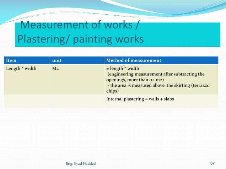 Measurement of works /
