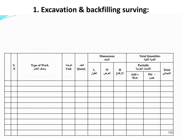 1. Excavation & backfilling surving: