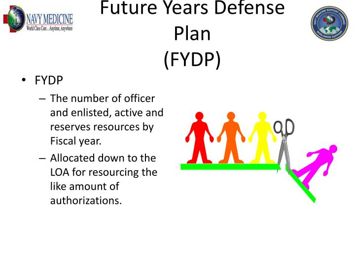 Future Years Defense Plan