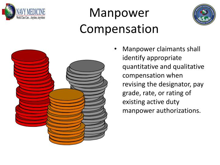 Manpower Compensation