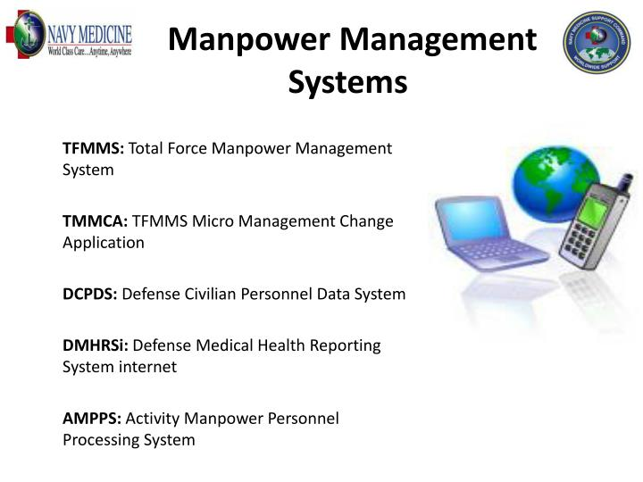 Manpower Management Systems