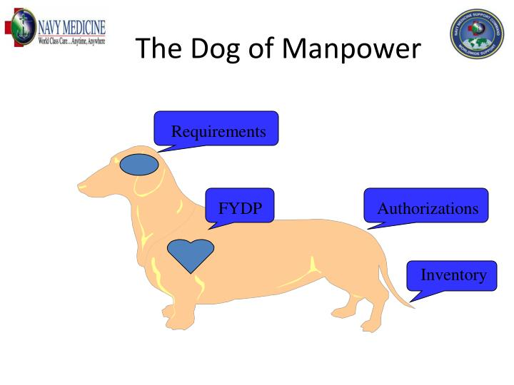 The Dog of Manpower
