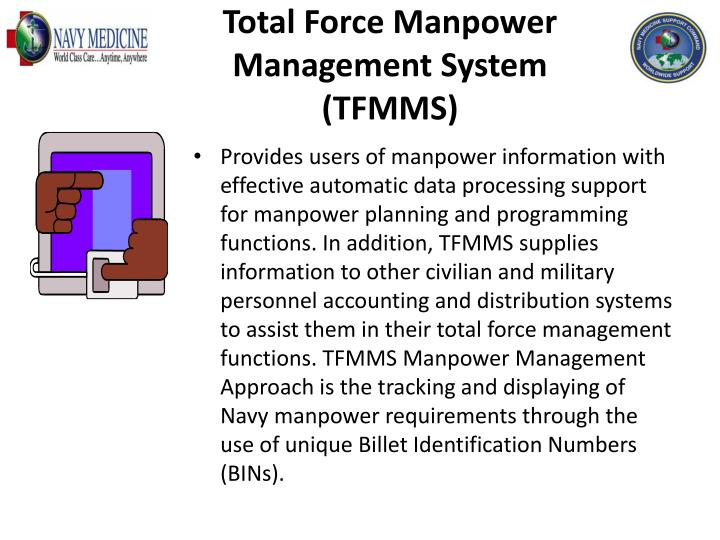 Total Force Manpower Management System