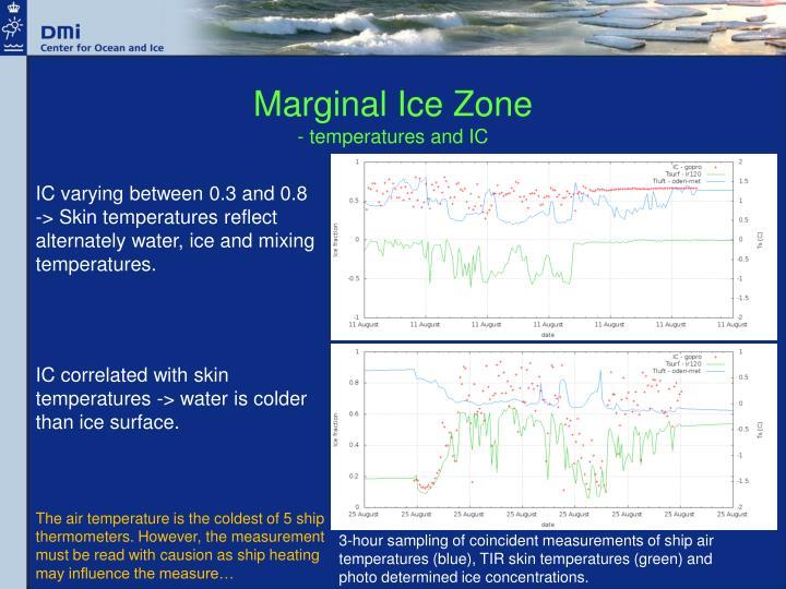 Marginal Ice Zone