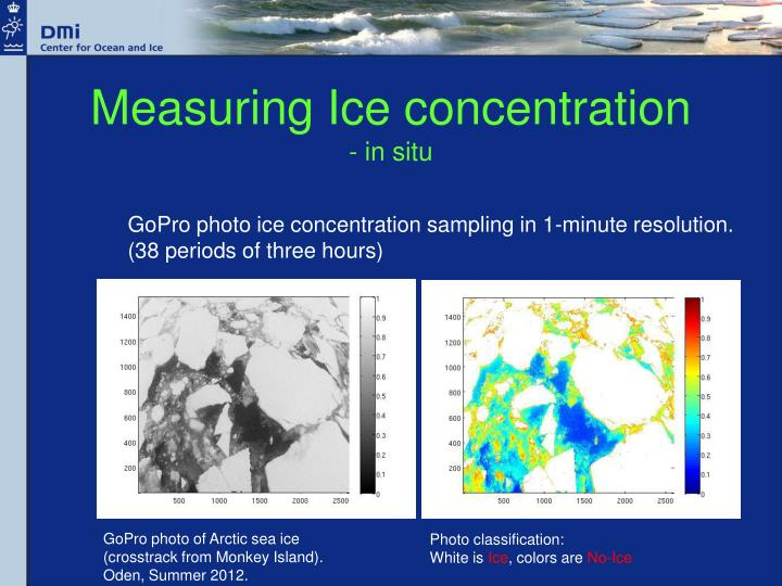 Measuring Ice concentration