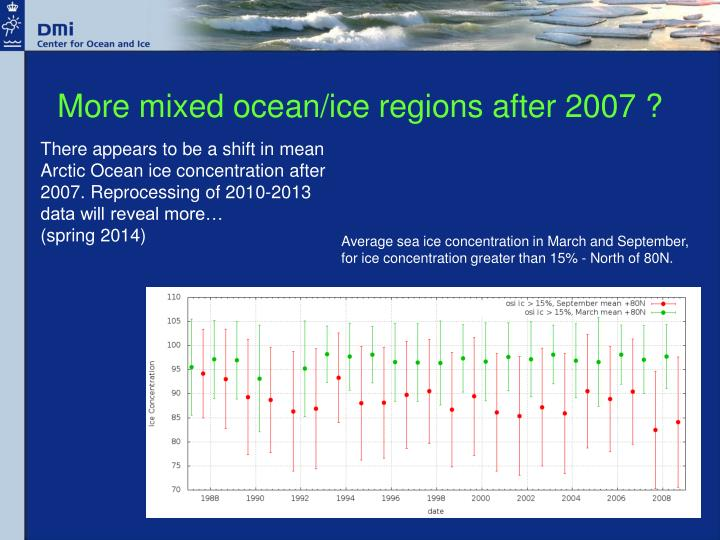 More mixed ocean ice regions after 2007