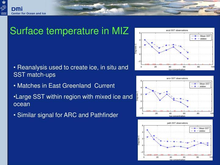 Surface temperature in MIZ