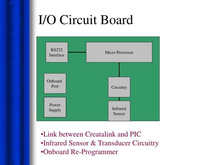 I/O Circuit Board