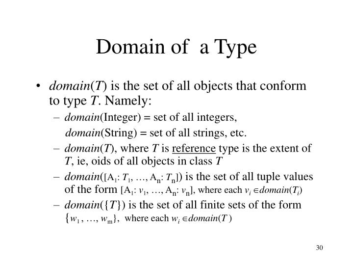 Domain of  a Type