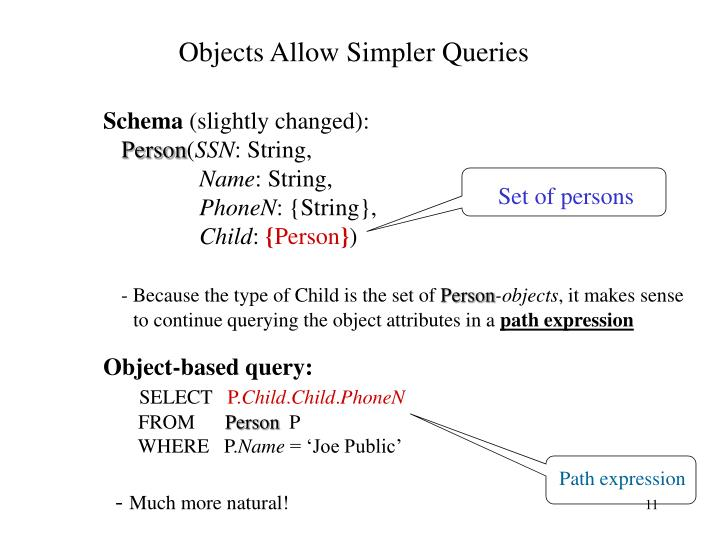 Objects Allow Simpler Queries