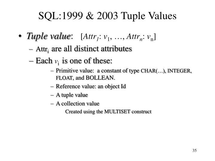 SQL:1999 & 2003 Tuple Values