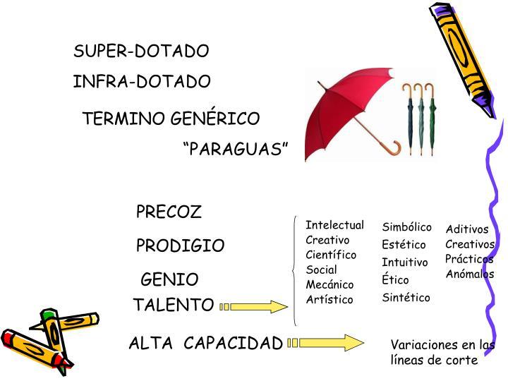 SUPER-DOTADO